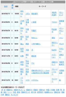 2014-kandou2.jpg