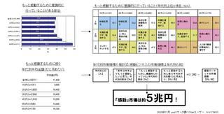 感動 市場規模.jpg