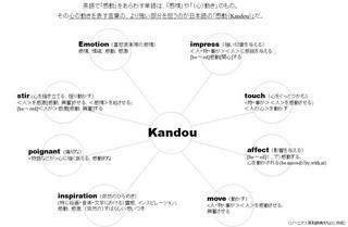 感動を表わす英語.jpg