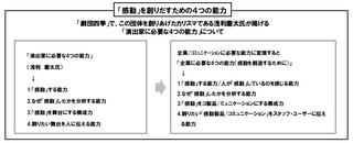 劇団四季 浅利啓太さんの話.jpg